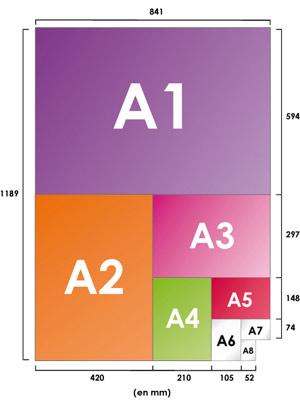 A1 Format Cm